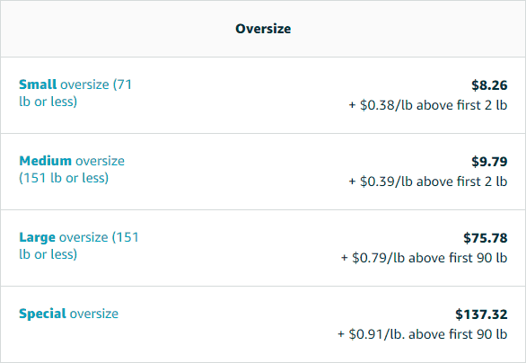 oversized item fba fees