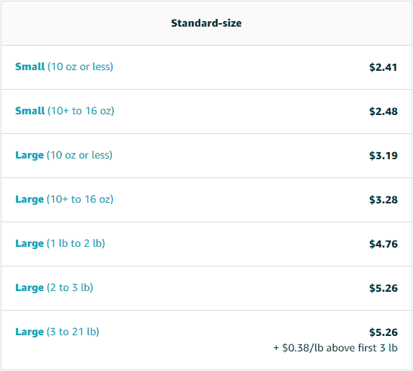standard fba fees