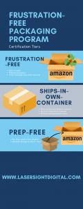Amazon FFP